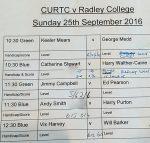 CURTC 3 - 2 Radley